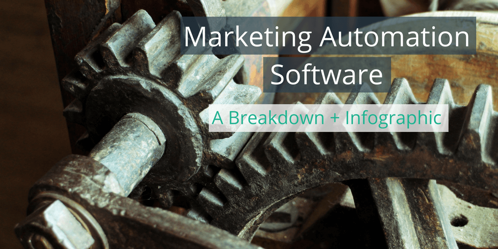 How to Choose Your Marketing Automation System – Infographic from ArcStone