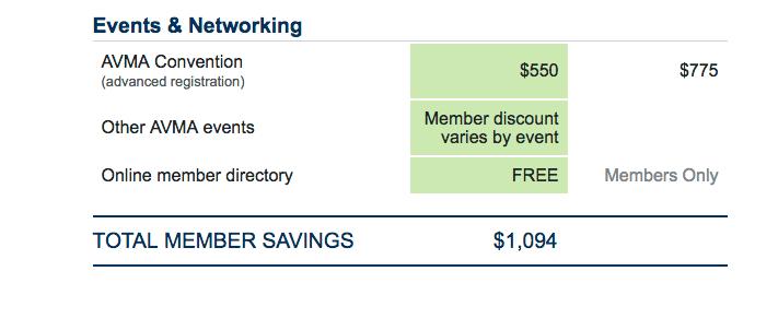 association revenue growth membership benefits