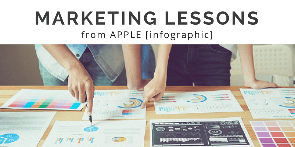 How to create a marketing strategy like Apple [an infographic]