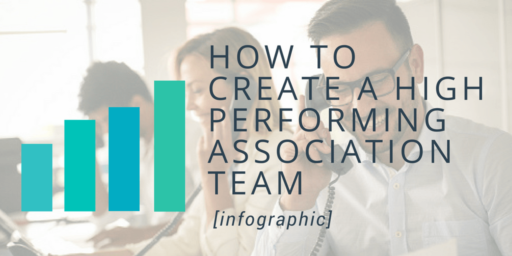 How to Cultivate a Great Association Team [Infographic From Weekdone]